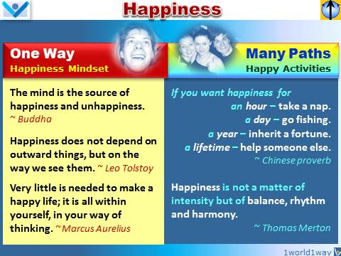 Happiness One Way (Happiness Mindset) and Many Paths (Happy Actibities)
