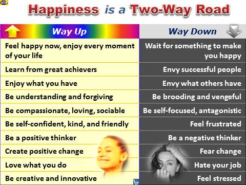 Happiness a Two Way Road: Way Up and Way Down< Happy vs. Unhappy People: 10 Differences, emfographics, Vadim Kotelnikov, Julia Vostrillova