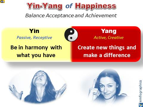 Yin-Yang of Happiness, How To Feel Happy and Create Happiness, emfographics, Vadim Kotelnikov Julia Vostrilova