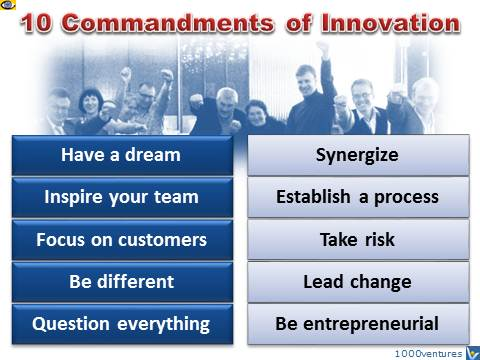 10 Commandements of Innovation