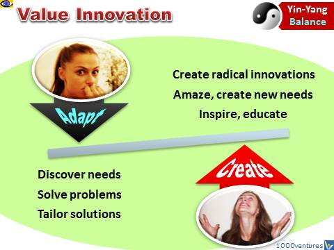 Value Innovation - satisfy customer needs, create new needs, Yin and Yang emfographics