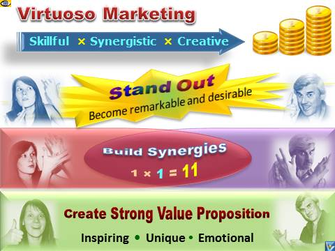 Virtuosi Marketing and Selling: CVP, Synergistic,Stand Out, emfographics, Vadim Kotelnikov