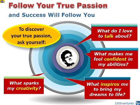 Passion - how to find your true passion, love what you do, emfographics, emotional infographics